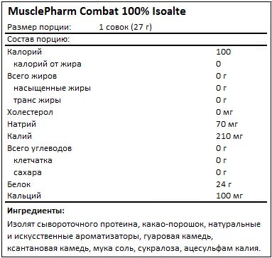 Состав Combat 100% Isolate от MusclePharm