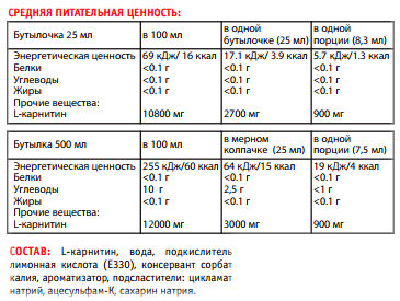 Состав Power System L-Carnitin Liquid