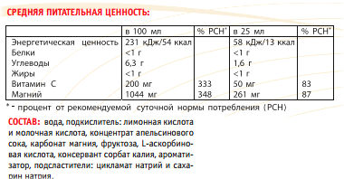 Состав Power System Magnesium