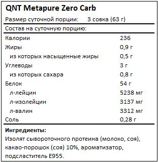 Состав Metapure Zero Carb от QNT