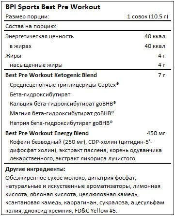 Состав Best Pre Workout от BPI Sports