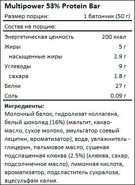 Состав Multipower 53% Protein Bar