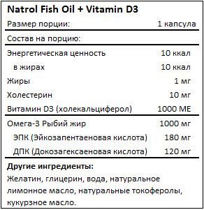Состав Fish Oil + Vitamin D3 от Natrol