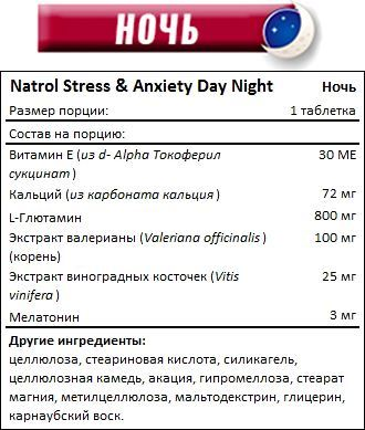 Состав Natrol Stress Anxiety Day Night