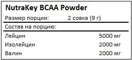 Состав BCAA Powder от NutraKey