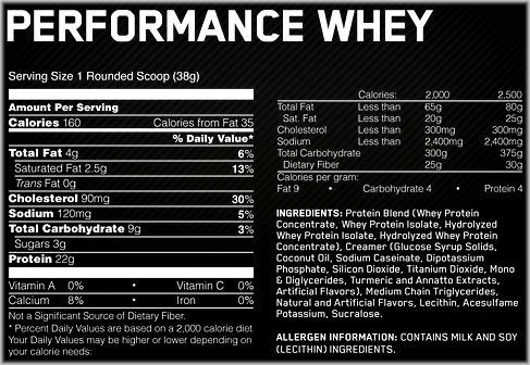 Состав протеина Performance Whey