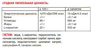Состав Power System L-Carnitin Tabletten