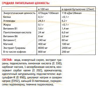 Состав Power System Guarana Liquid