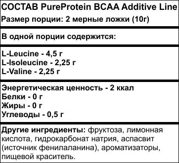 Состав BCAA Additive Line от PureProtein