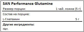 Состав Performance Glutamine от SAN