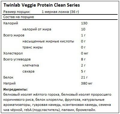 Состав Veggie Protein Clean Series от Twinlab
