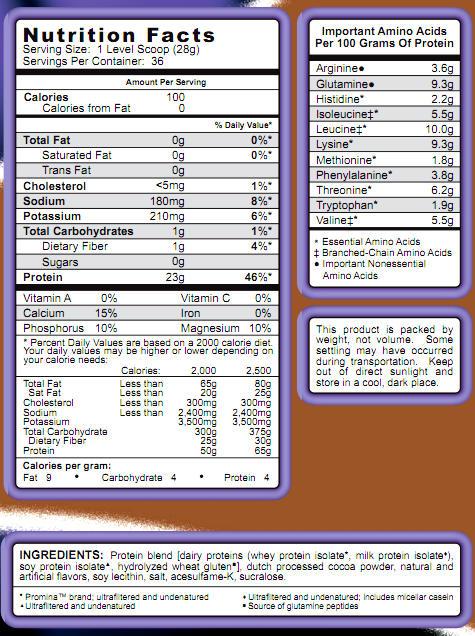 Состав Essence от Syntrax (шоколадный вкус)