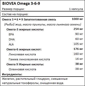 Состав BIOVEA Omega 3-6-9