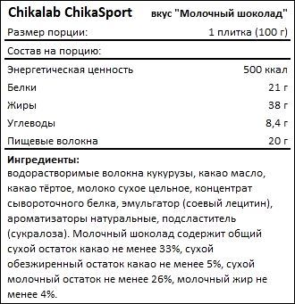Состав Chikalab Chika Sport