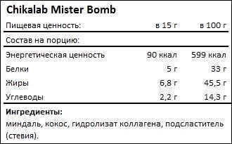 Состав Chikalab Mister Bomb