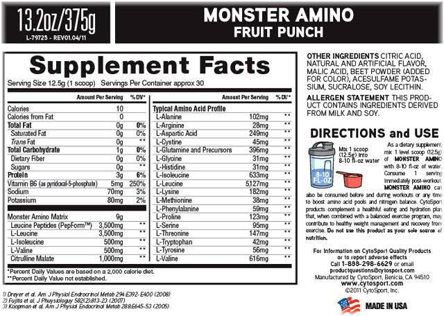 Состав CytoSport Monster Amino