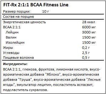 Состав 2:1:1 BCAA от FIT-RX