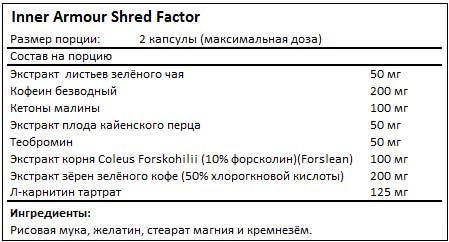 Состав Shred Factor от Inner Armour
