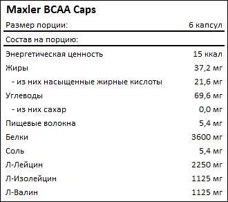 Состав Maxler BCAA Caps