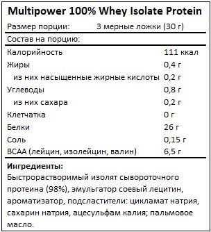 Состав 100% Whey Isolate Protein от Multipower