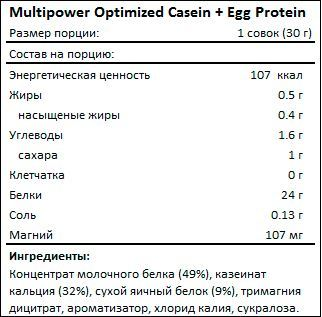 Состав Optimized Casein + Egg Protein от Multipower