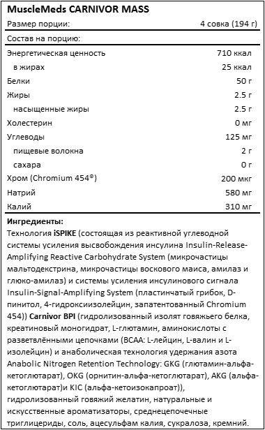Состав CARNIVOR MASS