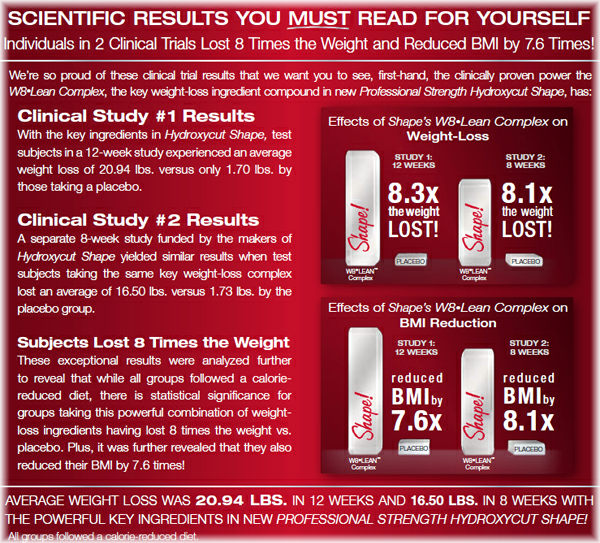 Испытания Professional Strength Hydroxycut Shape