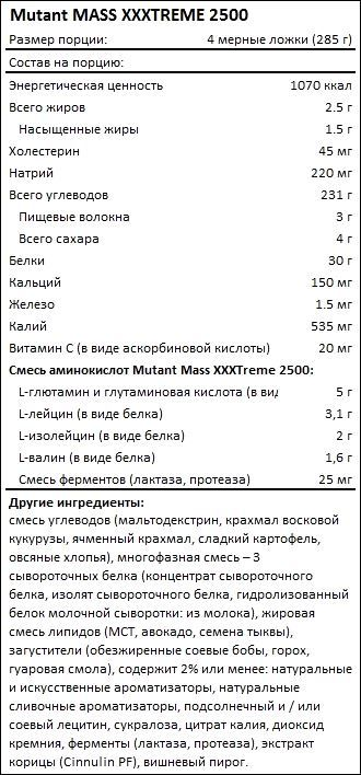Состав Mutant Mass XXXtreme Gainer