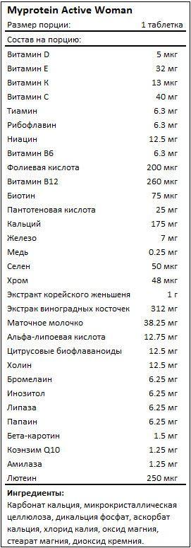Myprotein Active Woman — купить витамины и минералы для женщин Myprotein  недорого в Москве
