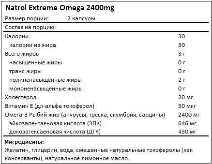Состав Extreme Omega от Natrol