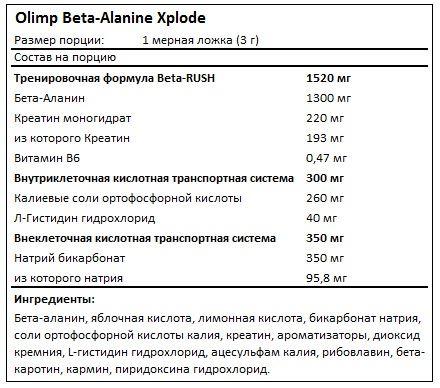 Состав Beta-Alanine Xplode от Olimp