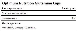 Состав Optimum Nutrition Glutamine Caps