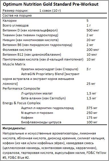 Состав PRE-WORKOUT Gold Standard от Optimum Nutrition