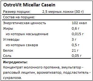 Состав Micellar Casein от OstroVit