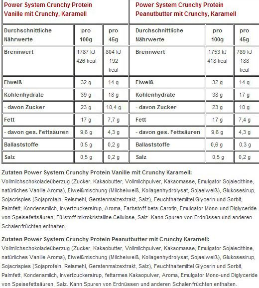 Состав Power System Crunchy Protein Riegel