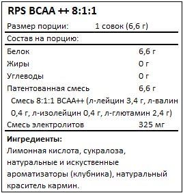Состав BCAA 8-1-1 от RPS