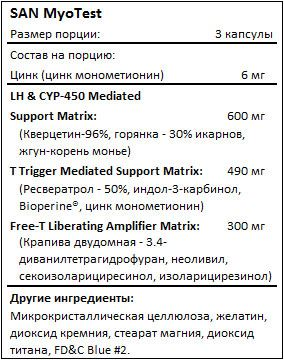 Состав SAN MyoTEST