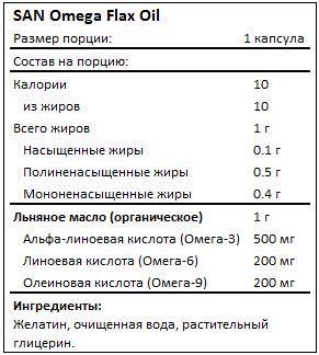 Состав Omega Flax Oil от SAN