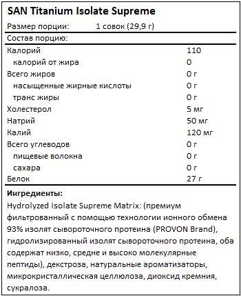 Состав Titanium Isolate Supreme от SAN