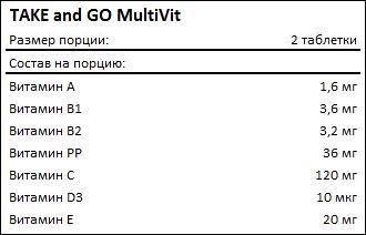 Состав TAKE and GO MultiVit