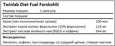 Состав Diet Fuel Forskohilii от Twinlab