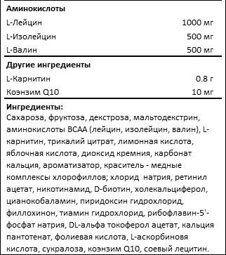 Состав Vplab FitActive Isotonic Drink