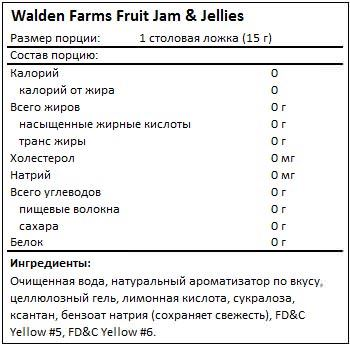 Состав Fruit Jam & Jellies от Walden Farms