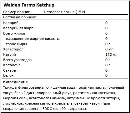 Состав Ketchup от Walden Farms