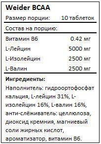 Состав Weider BCAA