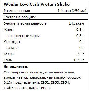 Состав Low Carb Protein Shake от Weider